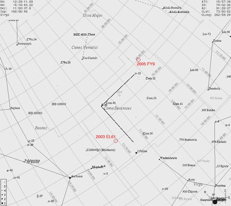 Sky map of 2003 EL61 and 2005 FY9