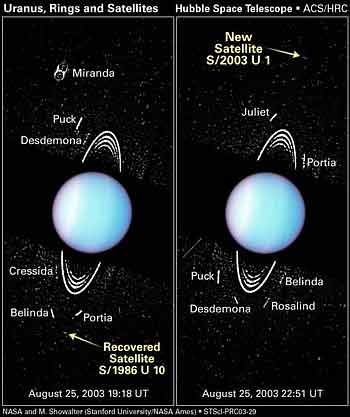 Uranus, rings and moons